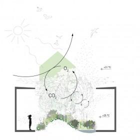 01_concept drawing_breatheaustria